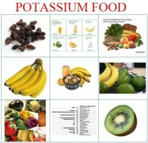 potassium foods and diet