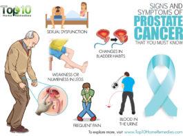 prostate cancer- symptomsjpg