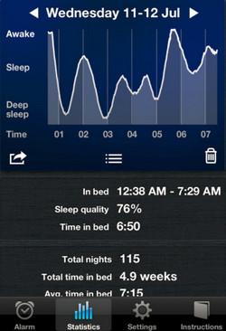 sleep disorders app